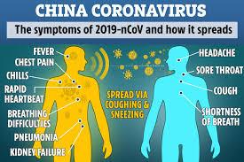 Image result for ugandans in China + corona virus