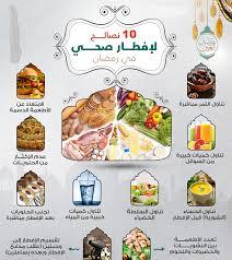 إليك 10 نصائح لإفطار صحي في شهر رمضان 2019 Viral Tounsi