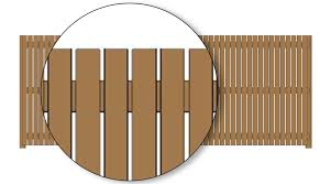 Timber Fencing Calculator The Fencing Factory
