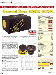 Ground Zero Audio - Official Fanpage - Home