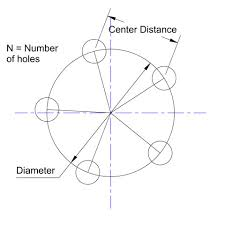 bolt circle diameter calculator