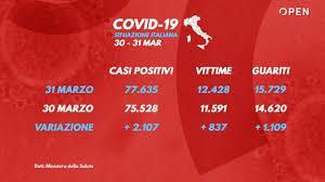 Coronavirus, il bollettino della Protezione civile (31 marzo) - Open