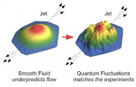 Resultado de imagen de Fluctuaciones de vacío