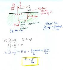 charge density equation cylinder