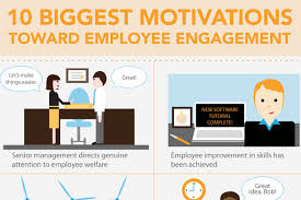 employment engagement methods and drivers for strategic employee