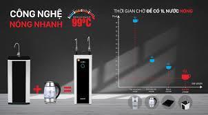 Máy lọc nước 2 vòi nóng - thường O-h128 - Karofi Thông Minh