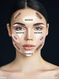 makeup s do you need to contour