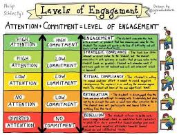 hootsuite best quotes student engagement bestquotes