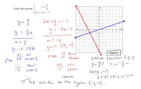 math 237 linear algebra