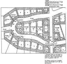 Part 6 07 00 Fences And Walls Land Development Code Hillsborough County Fl Municode Library