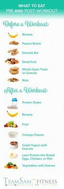 Pin by Wendi Nelson on Taking care of yourself | Post workout food ...