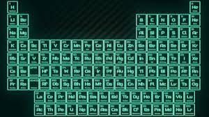 periodic table wallpapers on wallpaperplay