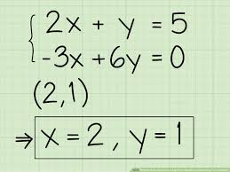 solve systems of algebraic equations