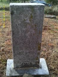 Myrtle Ryan (1907-Unknown) - Find A Grave Memorial