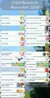 Pin by Hendra Harja on Banner   Fire type pokémon, Pokemon, Type ...