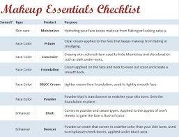 bridal makeup items list make up