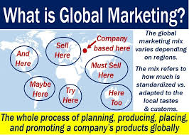 What is global marketing? Definition, meaning and examples