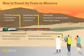train travel in morocco