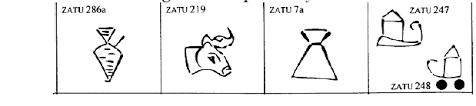 Image result for M. W. Green  H. J. Nissen, Zeichenliste der Archaischen Texte aus Uruk