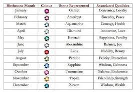 personalized jewish jewelry judaica