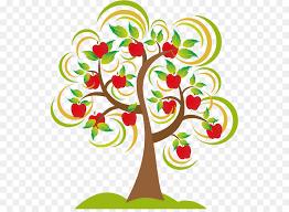 Apple Albero di Disegno Clip art - Mela scaricare png - Disegno ...