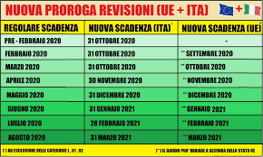 """Conferma dal Ministero: La proroga """"europea"""" di 7 mesi si applica in Italia  – Revisioniautoblog"""