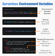 serverless environment variables a