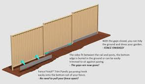 About Fence Finish Trim Panels