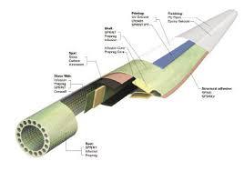 wind turbine design buiding a better