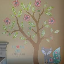 Nursery Wall Decor Babycenter