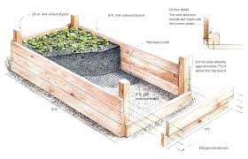 planter box designs small wood diy