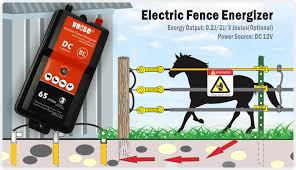 Lithium Battery Powered Electric Fence Energizer Electric Fence Energizer Rear View Camera Monitor Systems Led Work Lights Led Beacon Warning Lights Electric Fence Energize Veise