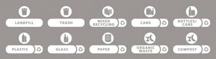 Rubbermaid Pack Of 10 Trash Can Decals Message Landfill Trash Mixed Recycling Cans Bottles Cans Plastic Glass Paper Organic Waste Compost 38582573 Msc Industrial Supply