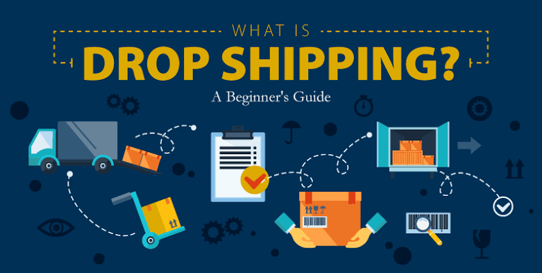 """Image result for Drop Shipping"""""""