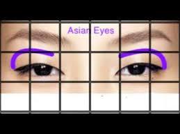 apply eyeshadow on diffe eye shapes