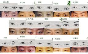 eye makeup tips for 14 diffe types