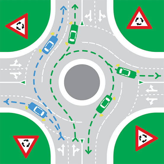 「australia roundabout rules」の画像検索結果""