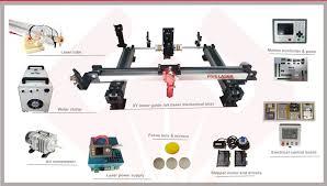 laser cutter diy co2 laser parts five