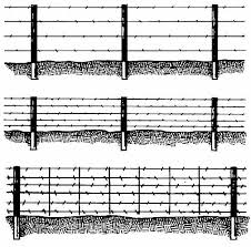 How To Install High Tensile Barbed Wire Field Fence And Double Loop Barbed Wire Fencing Wire Fence Fence