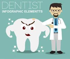 تصميم طبي دكتور اسنان مميز ملف مفتوح