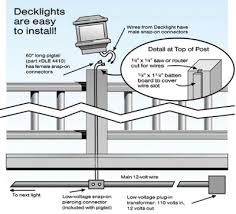 Bright Ideas For Deck Lights Extreme How To