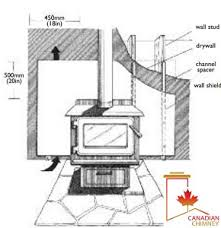 how to reduce wood stove clearances