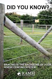 How Are You Bracing Your Fence Horse Fencing Horses Pasture Fencing