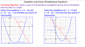 quadratic and linear simultaneous equations
