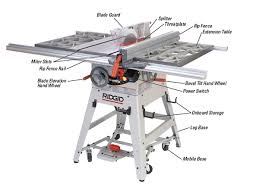 Table Saw 101 Woodworking Blog Videos Plans How To
