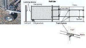 Stupefying Diy Ideas Steel Fence Diy Dog Fence Funny Black Fence Metal Horse Fence Chain Link Fence Installation Chain Link Fence Panels Chain Link Fence Cost