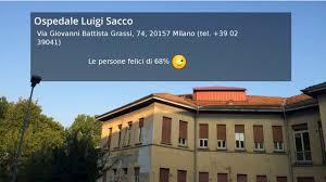 Recensioni Ospedale Luigi Sacco - YouTube