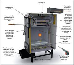 free homemade outdoor wood boiler plans