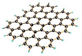 Charakterizácia grafénu Ramanovou spektroskopiou - Fyzikálne metódy v chémii a nano vede - OpenStax CNX
