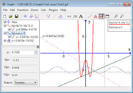 graph plotting of mathematical functions